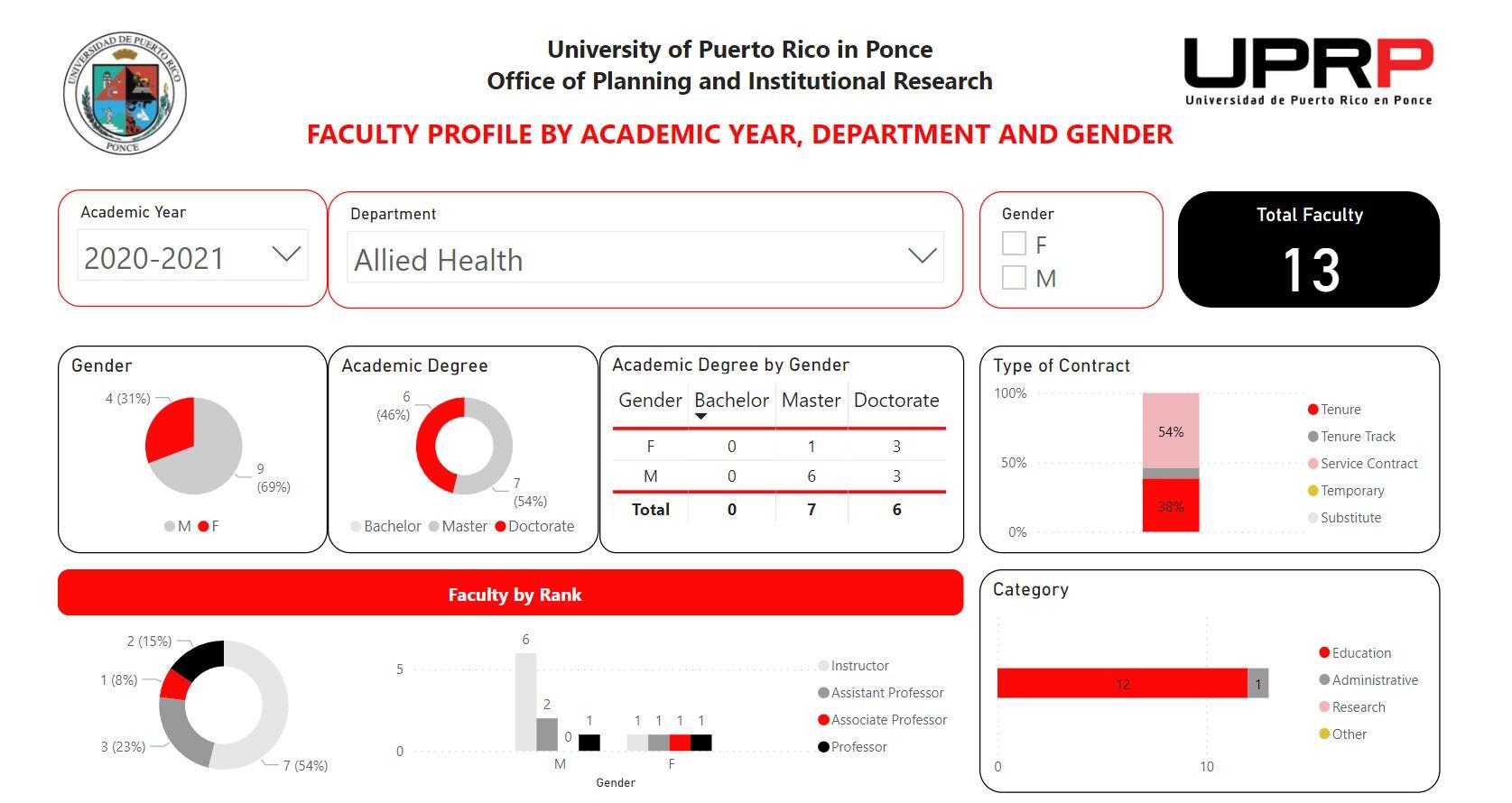 faculty profile